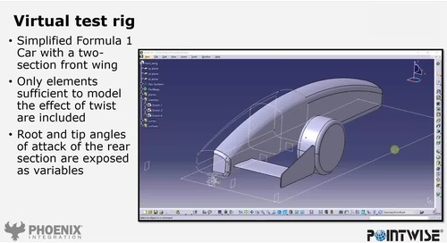 CAD-Based Design Optimization of a Race Car Front Wing