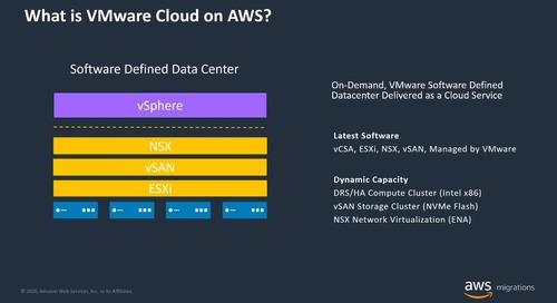 VMware na AWS para empresas (em inglês)
