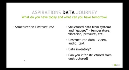 Implementing AI: From Starting Out to Scaling Up