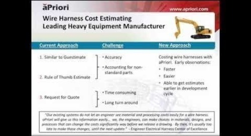 Costing with aPriori's Wire Harness Cost Module
