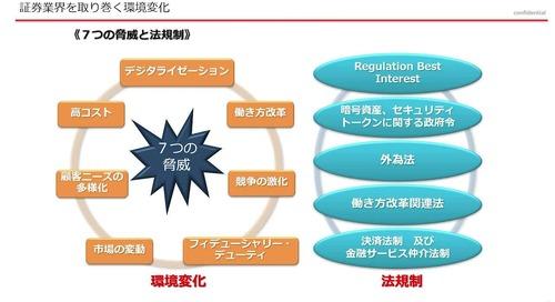 CUS-23_AWS_Summit_Online_2020_AWS-Tokai-Tokyo-Financial-Holdings-Inc