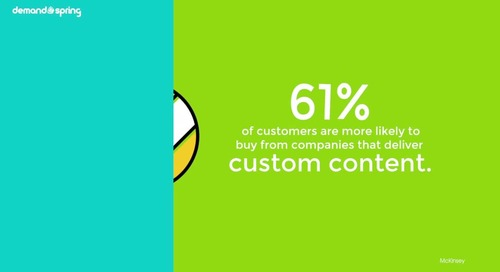 Content Experience Vidfographic