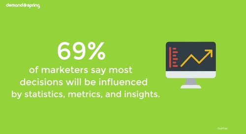 a. Content Marketing and the Customer Experience: The Vidfographic