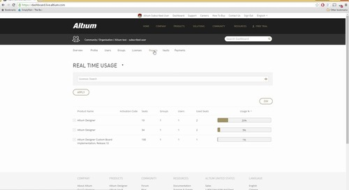 Real-Time License Reporting - Features
