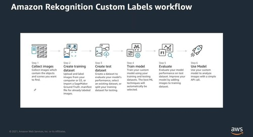 AWS AI and ML Webinar- Build your own Computer Vision Model