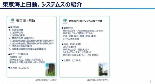 CUS-26_AWS_Summit_Online_2020_saison-tmnf-mizuho