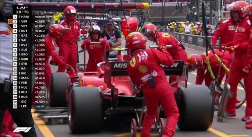 What enterprises can learn from F1