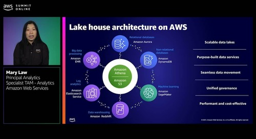 Lakehouse architecture: Simplifying infrastructure and accelerating innovation