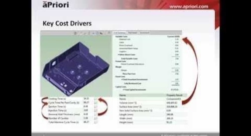 Key Cost Drivers for Plastic Parts