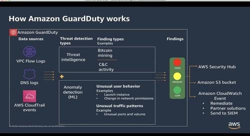 Monitorización de seguridad y detección de amenazas con AWS