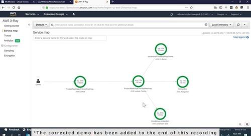 Building a Serverless .NET Application on AWS