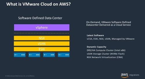 VMware en AWS en la empresa