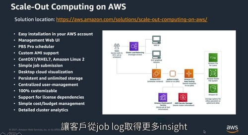 Scale-Out Computing on AWS (SOCA)