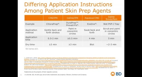 Standardizing policy & practice to improve the quality of skin prep care