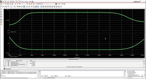 Sensitivity Analysis - OrCAD Product Feature