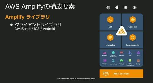 AWS-09_AWS_Summit_Online_2020_720p