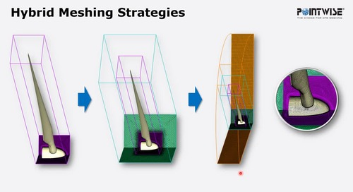 Hybrid Conformal Meshing for Wind Farm CFD Applications