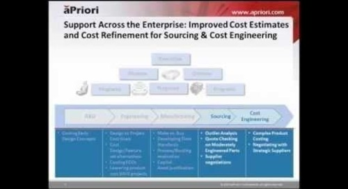 aPriori 2015 R1 New Capabilities Overview