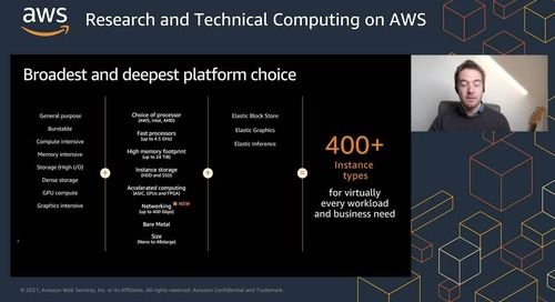 High Performance Computing on AWS – Innovating without infrastructure constraints (English Webinar)