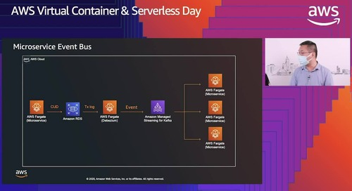 How Operations Change as your Organization Embraces Event-driven Architecture with IBM (Cantonese Session)