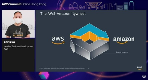 Amazon on AWS Overview (Level 100 - Introductory)