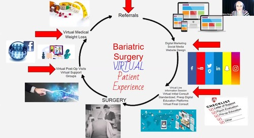 Video: Moving to 100% Virtual Bariatric Care Delivery