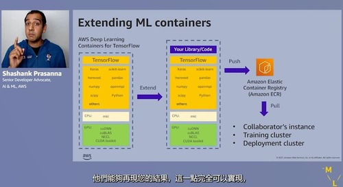 4) Accelerate deep learning in the cloud with custom ML environments