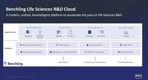 The Next Digital Transformation of Life Sciences R&D