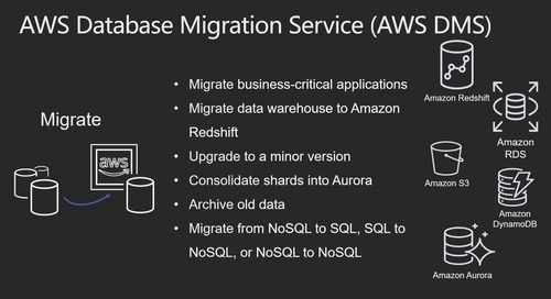 DB Modernization Week - Database Migration Best Practices Lessons from Migrating