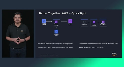 Embedding analytics into applications with Amazon QuickSight (Level 200)