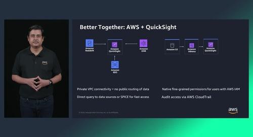 Embedding analytics into applications with Amazon QuickSight (Level 200)