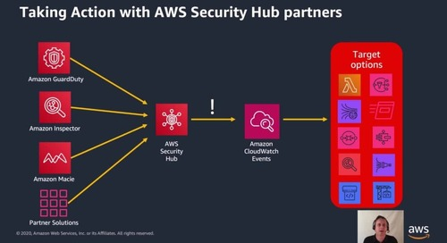 Enabling AWS Security Hub for Threat Detection