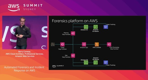 Automated Forensics and Incident Response on AWS