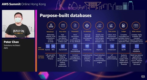 Getting started with AWS databases: Building for the future (Level 300 - Advanced)