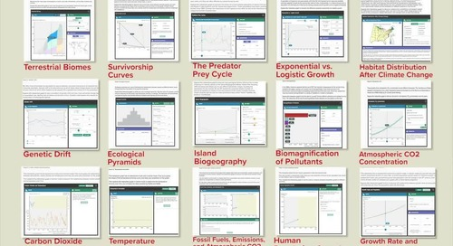 Graphing Interactives for Environmental Science & Majors Biology