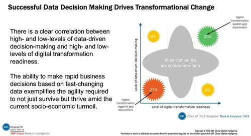 The Future of Analytics with 451 Research   Proactive Intelligence for Faster Diagnostics
