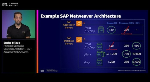 Running SAP on AWS: More than just fast compute