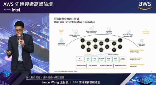 AWS先進製造高峰論壇: 強化數位韌性,邁向智造的轉型藍圖 by SAP