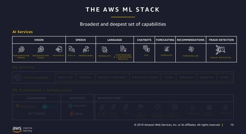 MENA Webinar: Introduction to AWS Machine Learning Stack