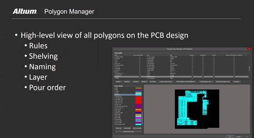 Efficient Polygon Practices