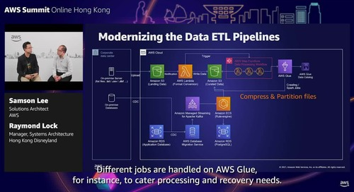 Journey to modernized data ETL pipelines featuring Hong Kong Disneyland (Level 200 - Intermediate)