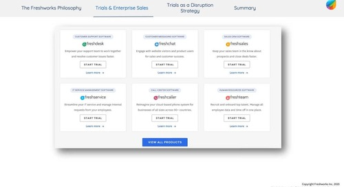Scaling Growth with SaaS Trials_07.21