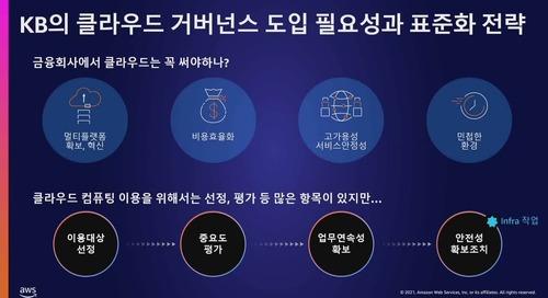 AWS Summit Korea 2021_D1C5S3