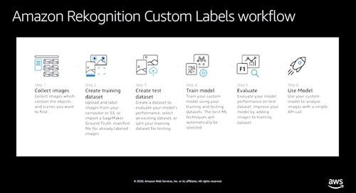 Implementasi Image Classification Berbasis ML - Donnie Prakoso