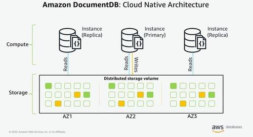 DB Modernization Week - Amazon DocumentDB Deep Dive