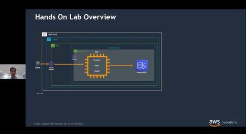 Hands-on lab: Application Modernization using Strangler Pattern and Serverless Workshop