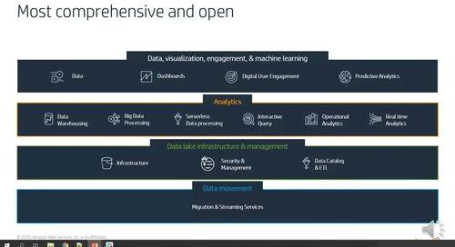 AWS Analytics Portfolio