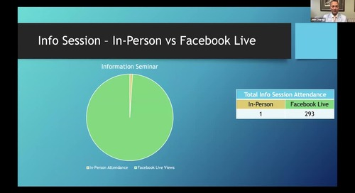 Video: Virtual Bariatric Care: Live Seminars Online