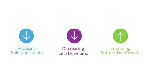 How to build a proactive culture of safety
