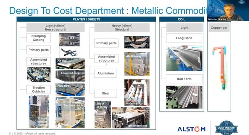 Zero RFQ Process - Alstom - Design to Cost Department Metallic Commodities